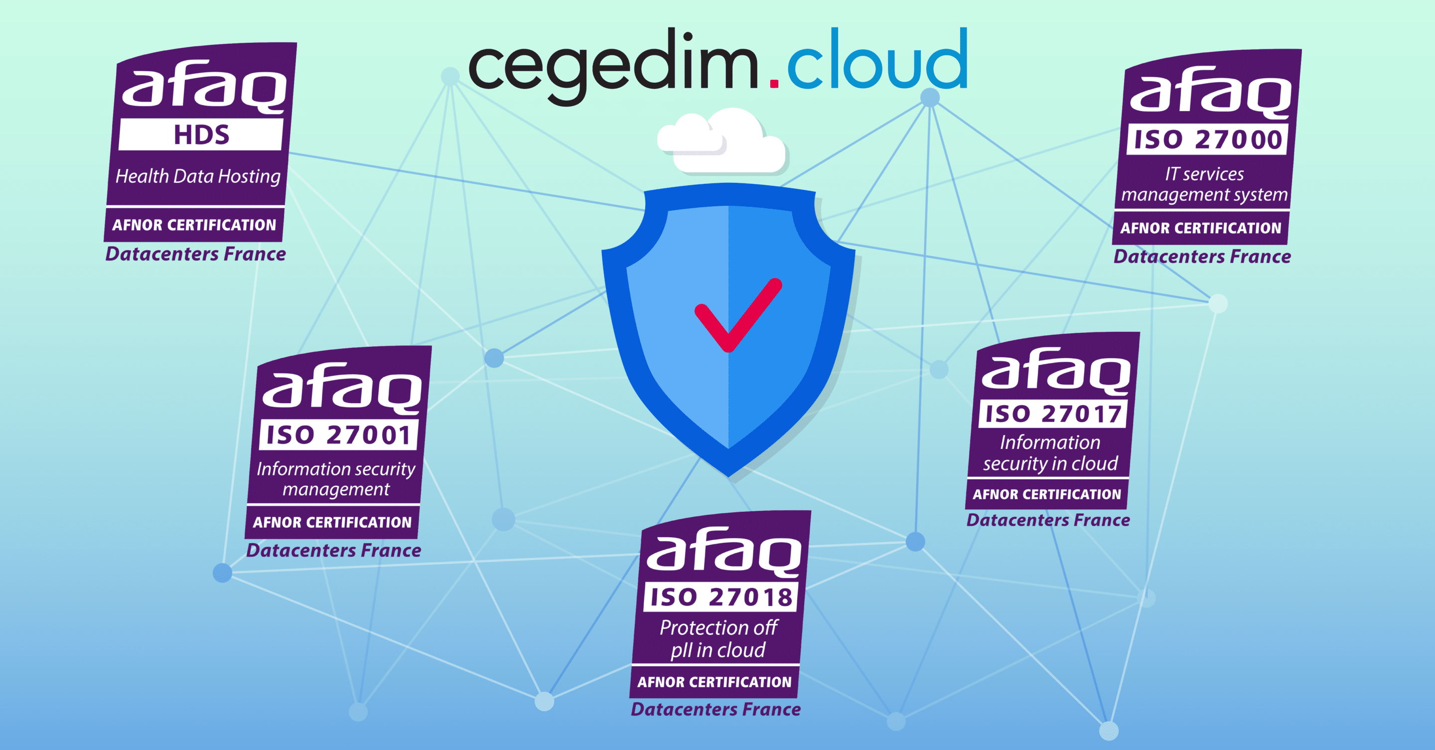 cegedim.cloud has obtained new certifications: HDS (Health Data Hosting) and ISO 20000-1: 2018